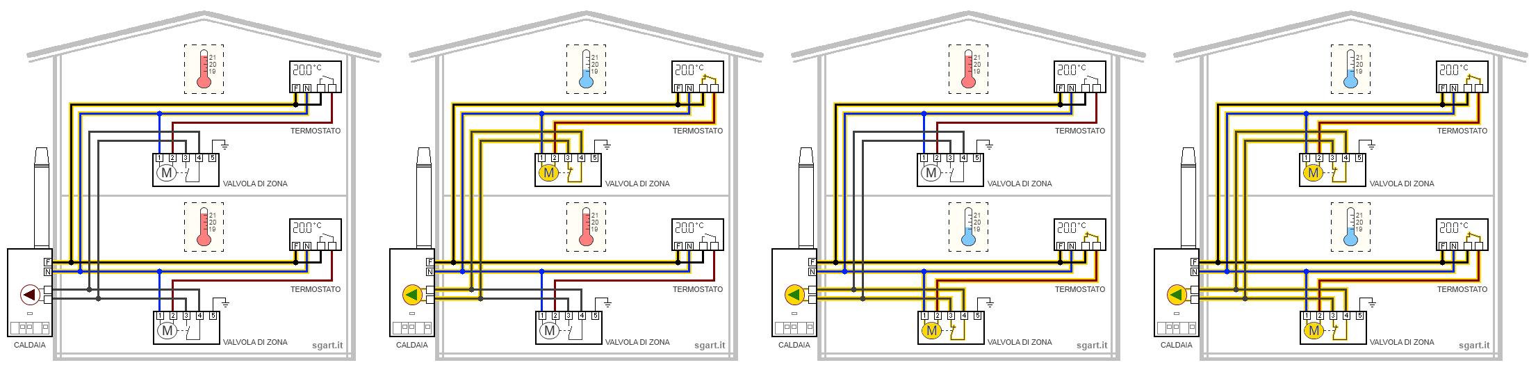 Schema Elettrico Elettrovalvola Per Riscaldamento : Collegamento caldaia e termostati con valvole di zona