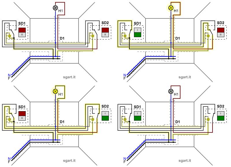 Schema Elettrico Una Lampada Tre Interruttori : Schema elettrico per collegare una lampadina guida