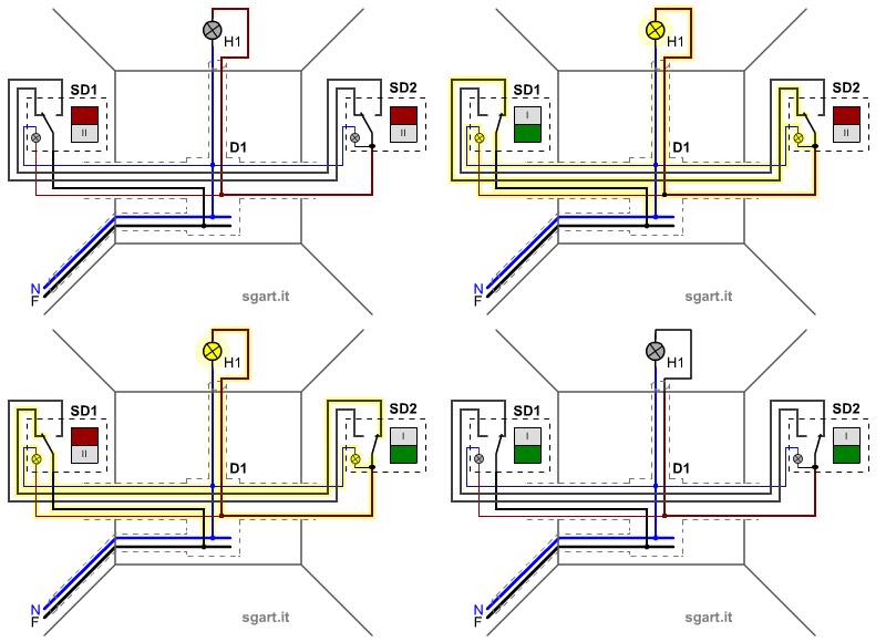 Schema Elettrico Deviata : Schema elettrico lampadario doppia accensione cool
