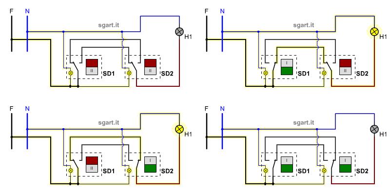 Schema Elettrico Deviatore Due Punti Luce : Simulazione circuiti elettrici civili accensione da