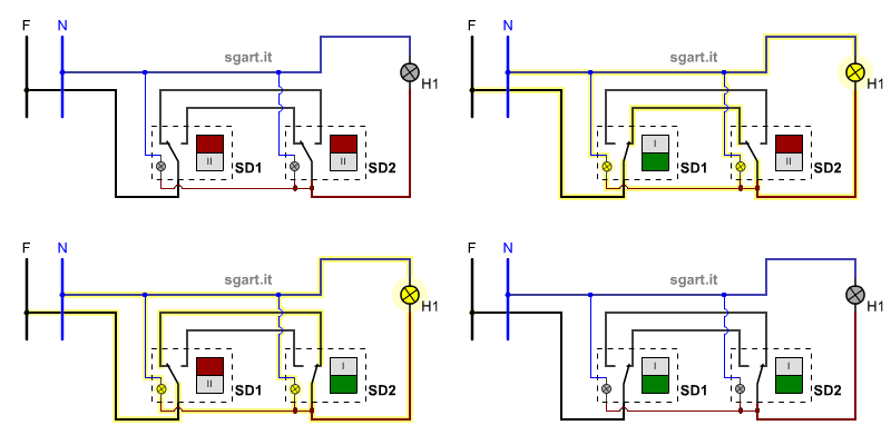 Schema Elettrico Di Un Deviatore : Simulazione circuiti elettrici civili accensione da
