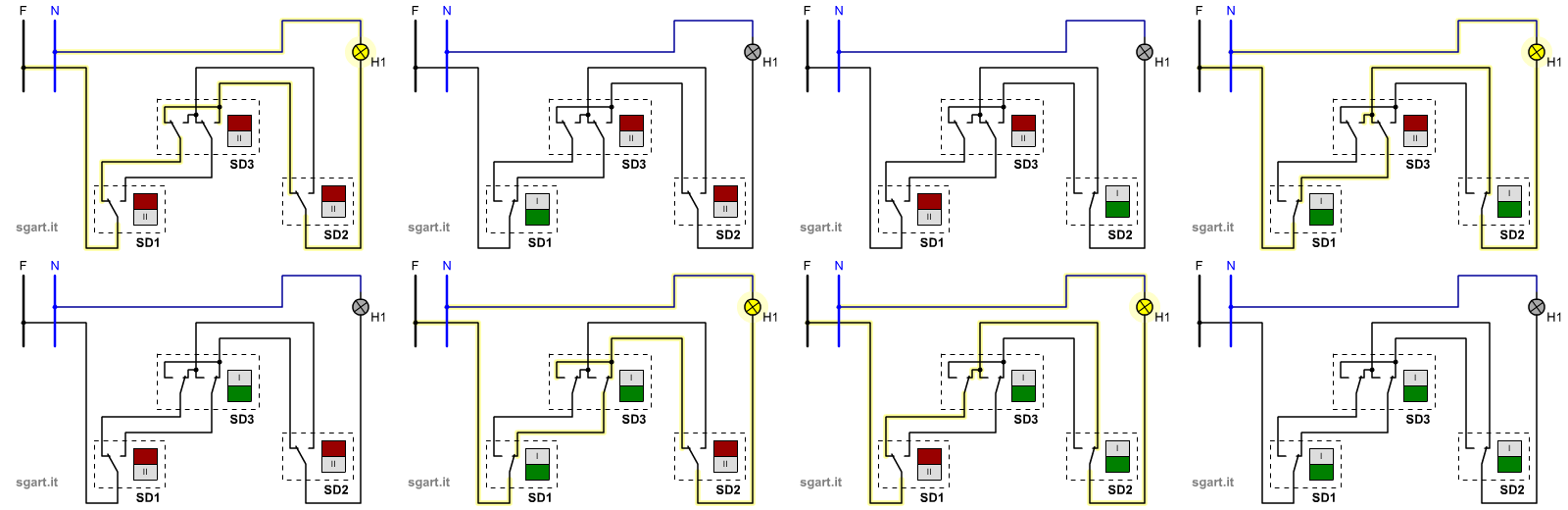 Schema Elettrico Di Un Deviatore : Simulazione circuiti elettrici civili accensione da più