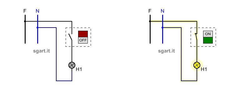 Schema Elettrico Punto Luce : Simulazione circuiti elettrici civili punto luce