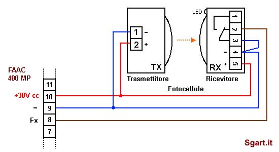 Schema Elettrico Per Fotocellula : Sostituire le fotocellule del cancello automatico